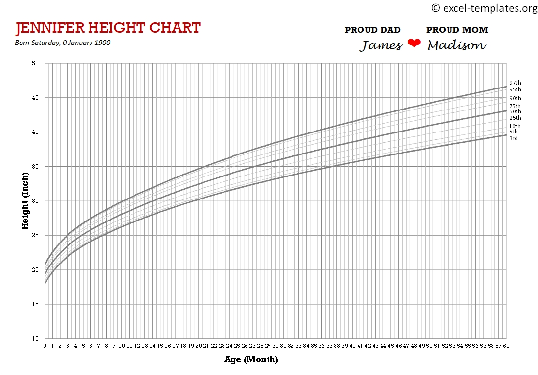 Baby Growth Chart and Percentile Calculator Template